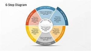 Cycle Process Flow Presentation