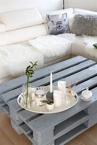 Europaletten Tisch Kaufen : couchtisch dekoration energiemakeovernop ~ Sanjose-hotels-ca.com Haus und Dekorationen