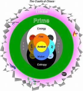 Ls Gallery  Simple Cosmology Diagram