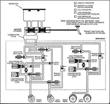 repair anti lock braking 1997 chevrolet 1500 seat position control kelsey hayes 4wal antilock brakes mechanics control unit ford abs