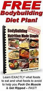 Download Your Free Bodybuilding Diet Plan