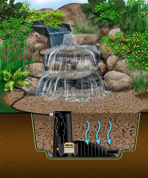 the pondless waterfall pondless waterfall purely ponds