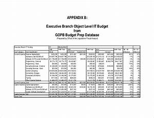 Business Development Proposal Sample 11 It Budget Template Free Sample Example Format