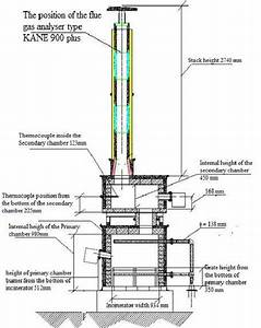 Image Result For Diy Trash Incinerator Diagram