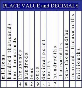 Math Placement Value Chart Janacek 39 S News Place Value Chart