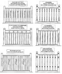 Decorative External Wall Panels by Fedwood Timber Balustrading Handrails Posts Verandah