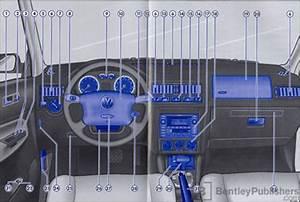 Manual De Jetta A4 2001  U2013 Airea Condicionado