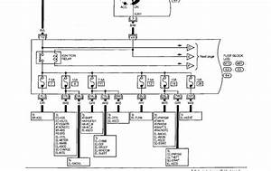 Electrical Wiring Diagram Quiz
