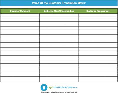voice   customer voc translation matrix template