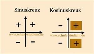 Sinus Cosinus Berechnen : sinus und kosinus im einheitskreis den sinus und kosinus ~ Themetempest.com Abrechnung
