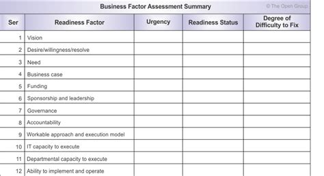 Business Process Evaluation Template Business