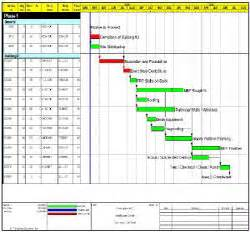 project planning delivery  controls wbdg