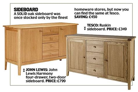 How To Get A John Lewis House At Tesco Prices Kitchen Plate Drawer Dividers 60 Heavy Duty Locking Slides Sterilite 3 Weave Blue Wide Chest Of Drawers Dark Wood Ameriwood 6 Russet Cherry Dresser Reviews Standard Measurements Wardrobe Nz Cash In Sri Lanka