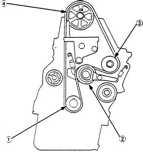 How Install Timing Belt Marks For Honda Accord