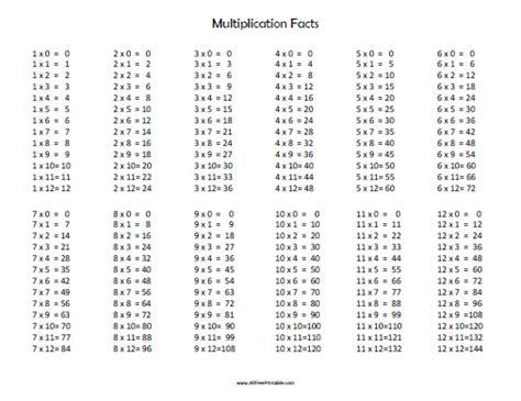 multiplication facts free printable allfreeprintable