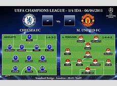 UEFA Champions League 14 IDA 06042011 Chelsea FC
