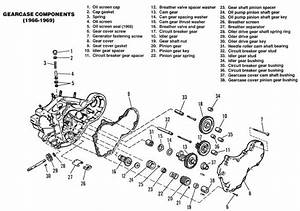 2009 Harley Davidson Parts Diagram