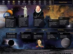 Solar System Timeline of Discoveries (page 4) - Pics about ...