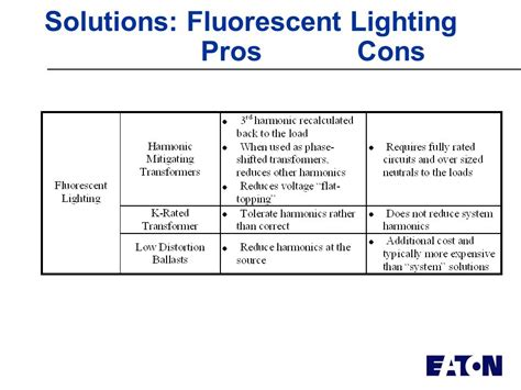 solutions for fluorescent light sensitivity applying harmonic solutions to commercial and industrial