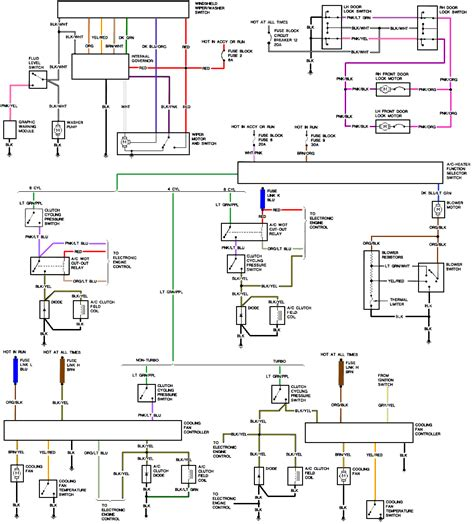 Eec Wiring Diagram Mustang Fuse Diagram by Mustang Engine Fuel Injection And Eec Information New