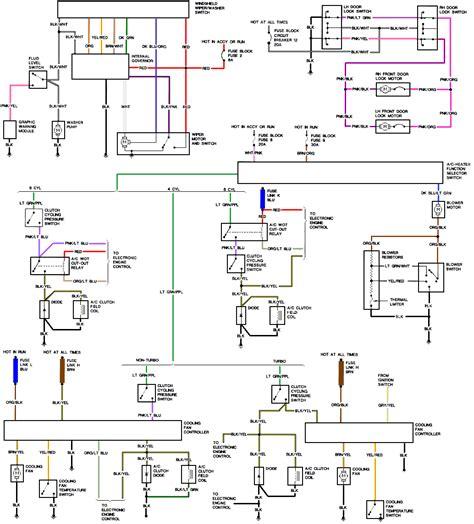 87 Mustang Fuse Box Diagram by 1986 Mustang Fuse Box Diagram Wiring Diagram