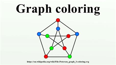 graph coloring youtube
