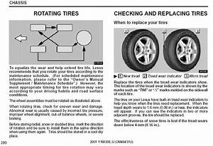 Tire Rotation For The Rx300 - Clublexus