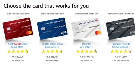 Before you leave, please take a moment to answer these 4 your responses will help us improve the bank of america digital experience for all our customers. Bankofamerica/Activate - Activate Bank of America Credit/Debit Card