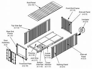 Structural Components And Terminology For A Typical 20