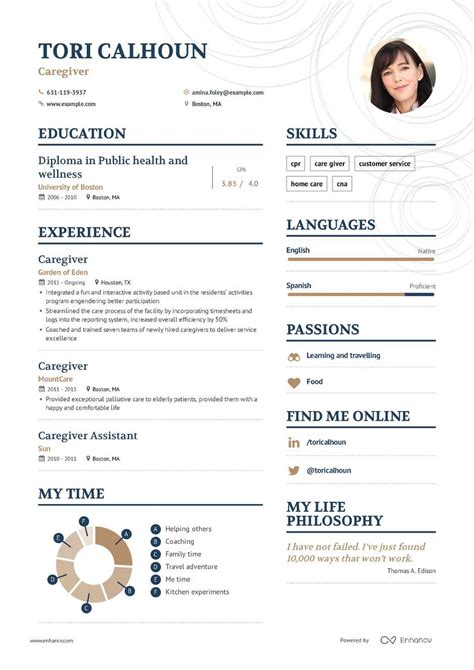 Caregiver Resume by Caregiver Resume Exle And Guide For 2019