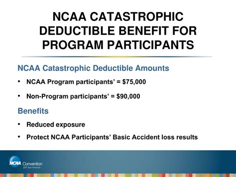 Thank you for contacting penfed regarding your insurance claim funds. PPT - MANAGING COSTS OF ATHLETIC INJURIES PowerPoint Presentation, free download - ID:397776