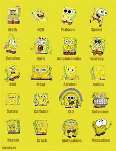Spongebob Benny Ling39s Bling