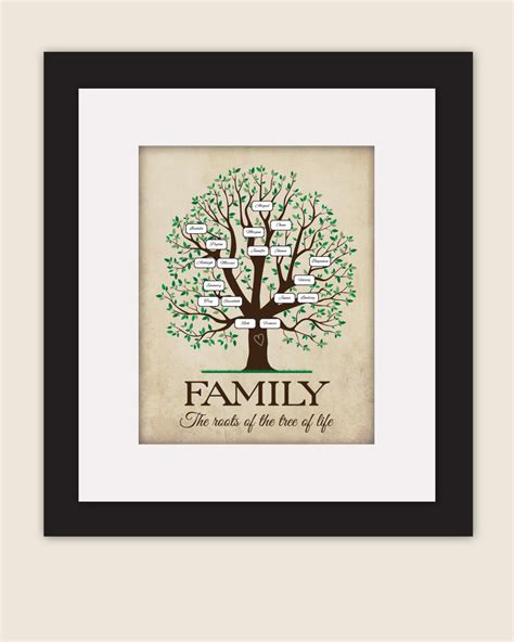 family tree personalized christmas gift anniversary gift