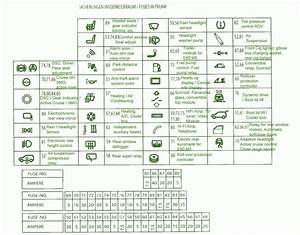 2003 Jaguar S Type Fuse Box Diagram Alarm