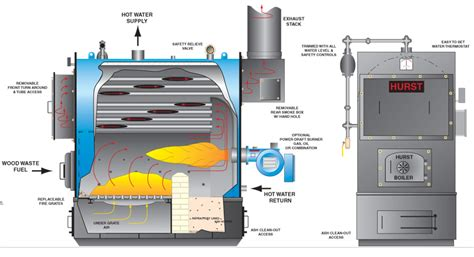 home design free software firebox boilers image gallery