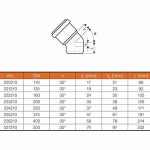 Kg Rohr Dn 125 : kg bogen dn125 30 grad rohr abwasserrohr kanalrohr orange ~ Watch28wear.com Haus und Dekorationen