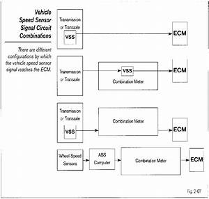 Job Sheet  Rpp Otomotif  Sensor