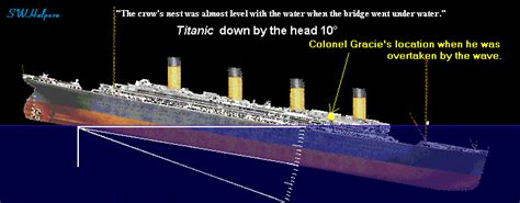 what year did the titanic sink why the titanic sank stemjobs