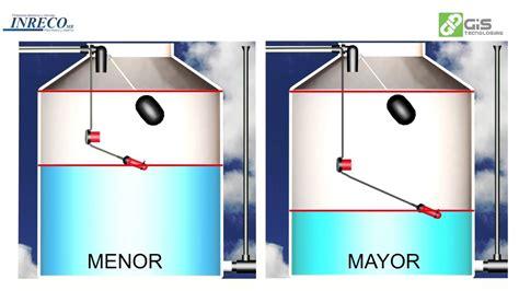 solucionado como puedo conectar 2 flotadores instalaci 243 n flotador inreco youtube