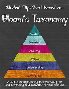 58 Best Critical Thinking  U0026 Bloom U0026 39 S Taxonomy Images On