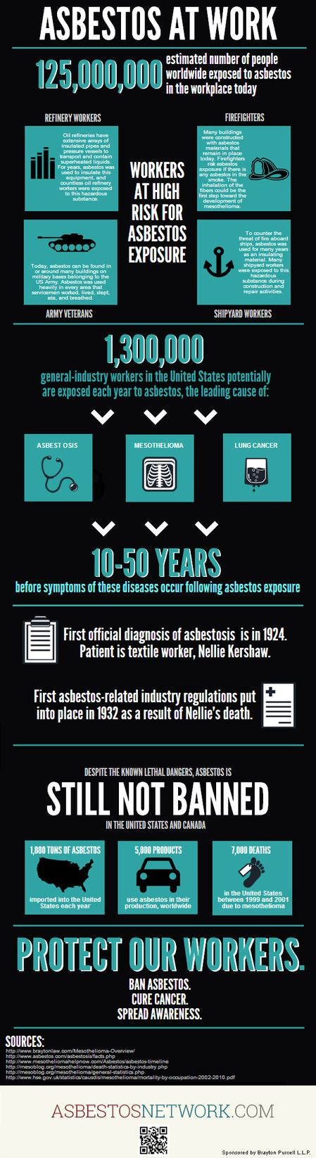 asbestos infographic occupational exposure