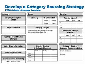 commodity sourcing strategy template templates resume With procurement category strategy template