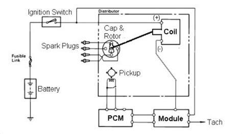 Ford Ranger Spark Electrical Problem
