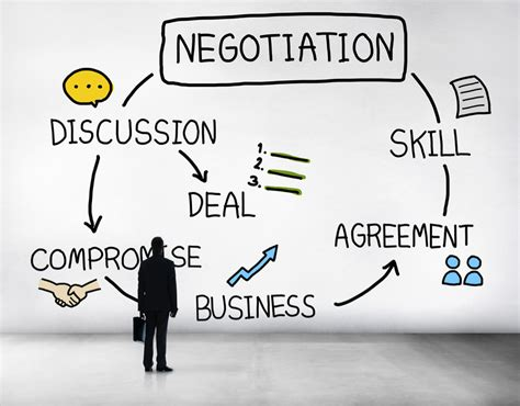 7 Essential Negotiation Skills For Bloggers And Marketers. Ms Word 2010 Resume Templates. Id Badge Designs. Teachers Planning Book Template. Sample Travel Bill Receipt Template. Simple Invoice Template Word Template. Normal Chest X Ray Template. Examples Of Objective Statements For Resumes. Writing Skills On Resume Template
