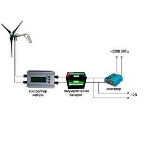 Необходимо соблюдать правила безопасности при эксплуатации электроустановок