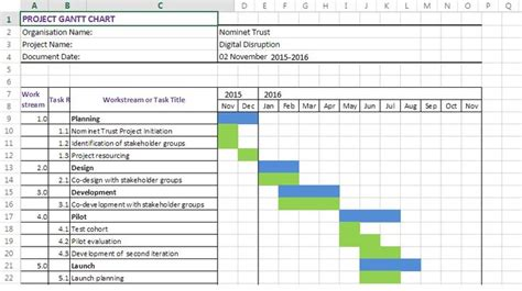 free excel gantt chart template 2007 xls microsoft chart