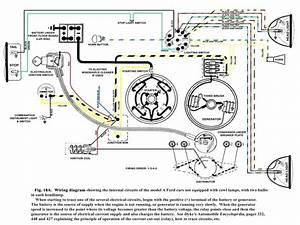 Ford 8n Tractor Wiring Diagram Parts And Diagrams Simple