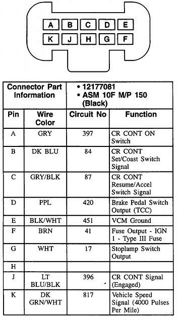 Light Switch For 1998 Gmc Savanna Wiring Diagram by Cruise Not Working