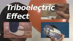 Triboelectric Effect  Series Or Triboelectricity