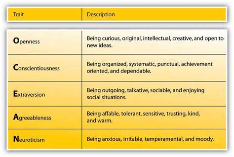Organizational Behavior V1.1